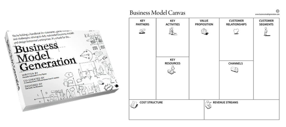 Business plan canvas osterwalder presses