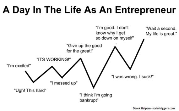 2016_08_01_day_life_entrepreneur